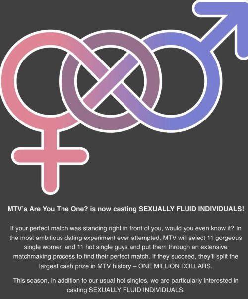 Dating genderfluid henkilö